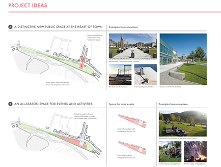 Lochgilphead Front Green Proposals Board