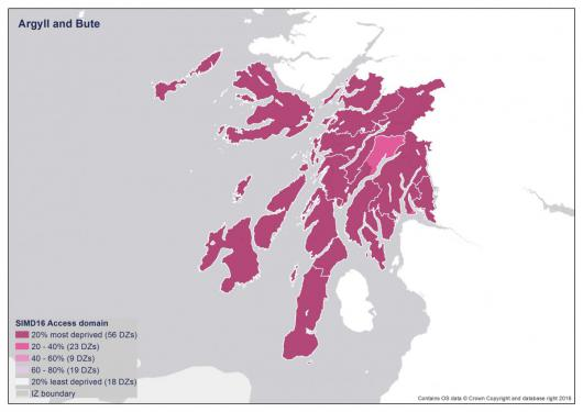 SIMD Geographic Access Deprivation Argyll and Bute