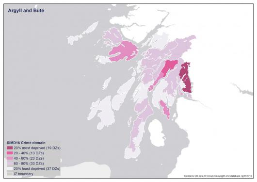 SIMD Crime Deprivation Argyll and Bute