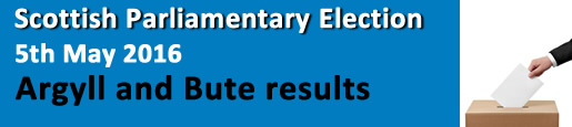 Scottish Parliament Election results 2016